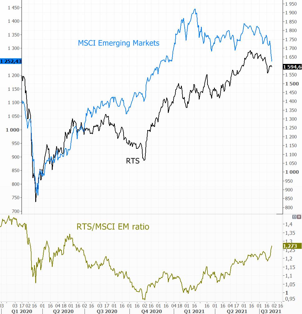 Тренд недели. Рынки нашли повод поволноваться