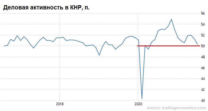Стоит ли ждать нефть Brent еще ниже