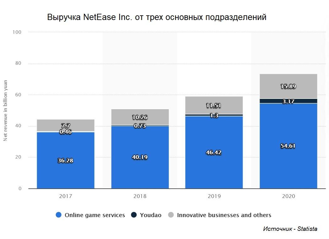 Китай объявил видеоигры наркотиком — акции разработчиков посыпались. Какие компании пострадают?