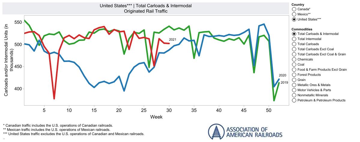 Инвестиции в железные дороги: доходность, риски, дивиденды