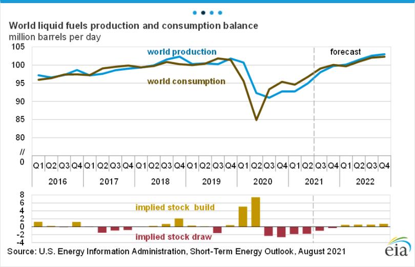 Нефть Brent восстанавливается, но надолго ли