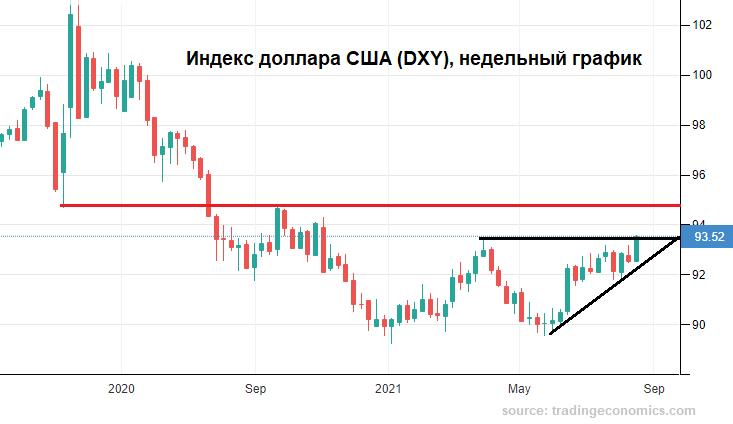 Рубль подлетает