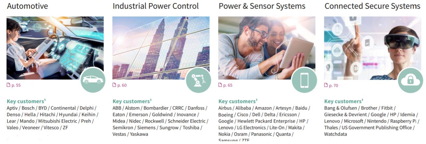 Тачки, чипы и Wi-Fi. Обзор немецкой компании Infineon Technologies