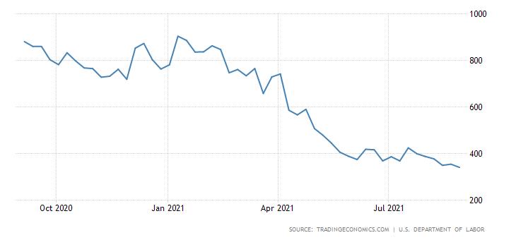 Рынок США. В пятницу волатильность может усилиться