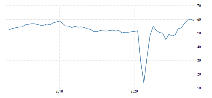 Заседание ЕЦБ. Что ждет инвесторов