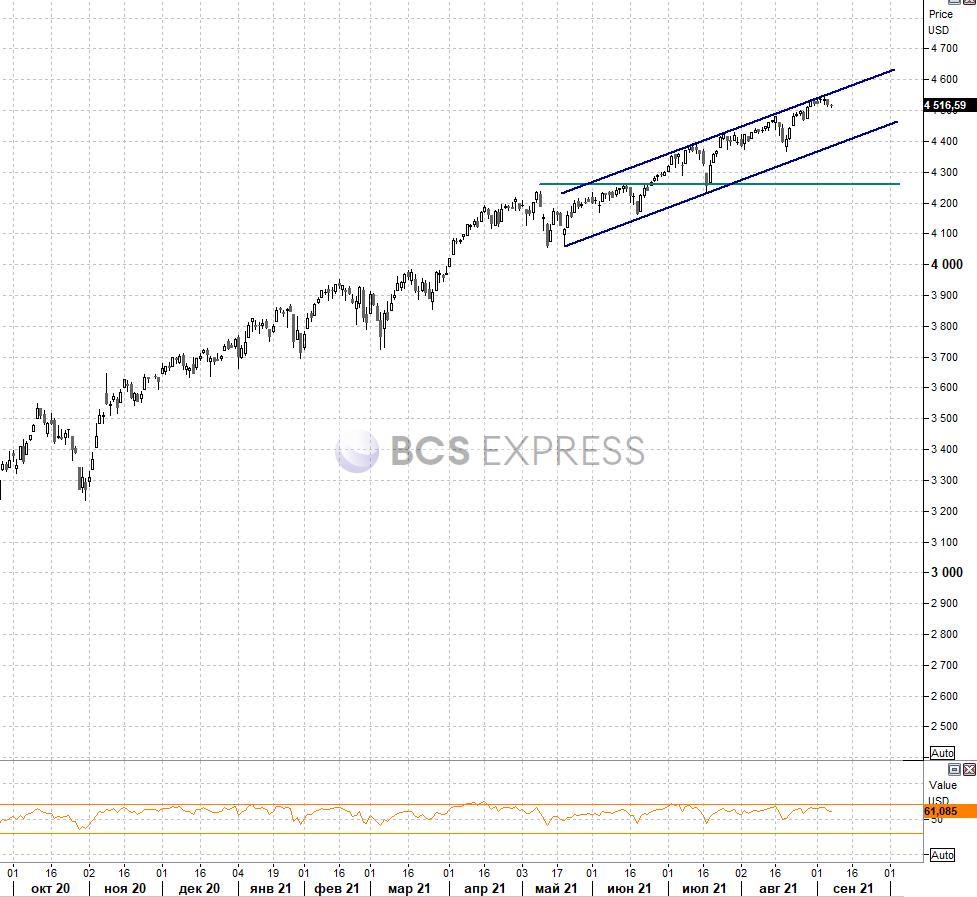 Рынок США. Представитель ФРС настроен оптимистично