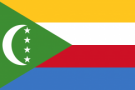 Коморы - ВВП