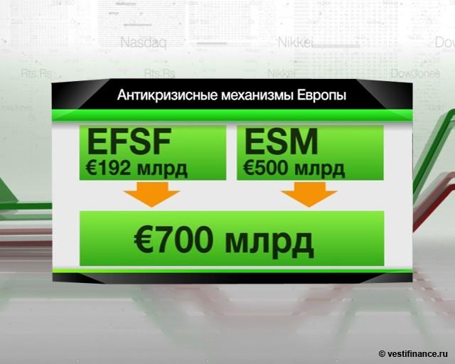 ESFS и ESM заработают