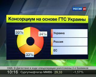 Украина пытается попасть