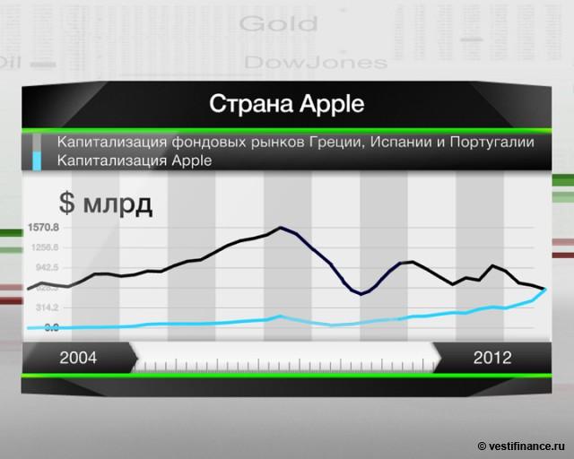 Китай против Apple: