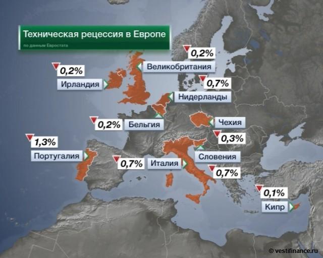 Лагард: Европа устала от