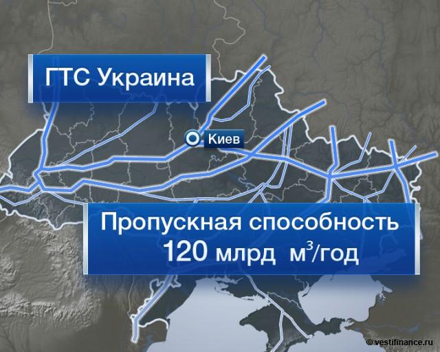 Украина начнет добывать