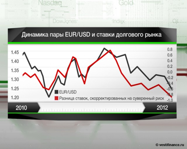 Фондовая Европа в