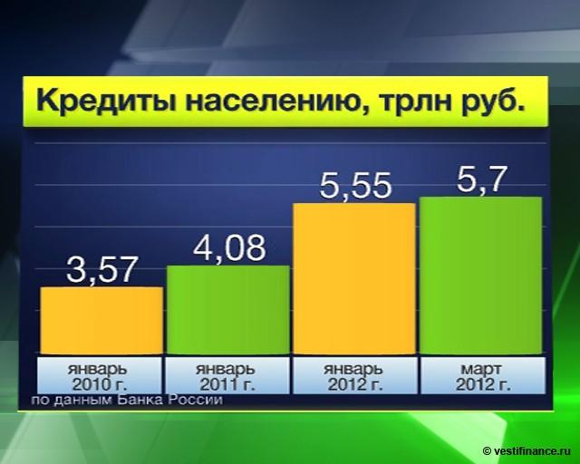Сбербанк и ВТБ24 станут