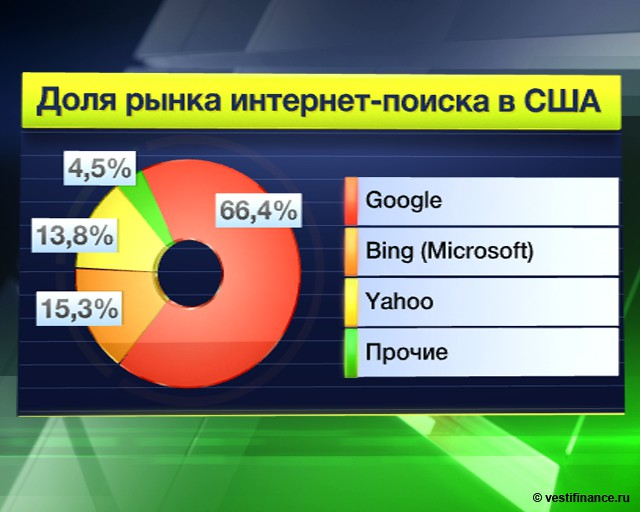 Google меняет мир: