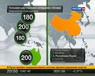 Китай расширяет квоты