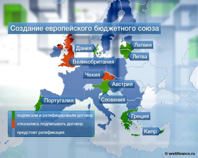 Европейский стабфонд