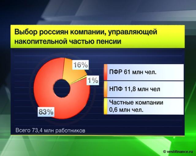 Пенсии в РФ вырастут