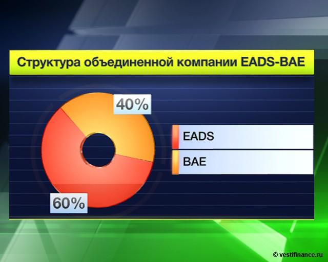 Сделка BAE-EADS стала