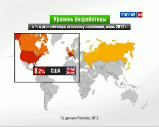 ЕБРР: экономика РФ