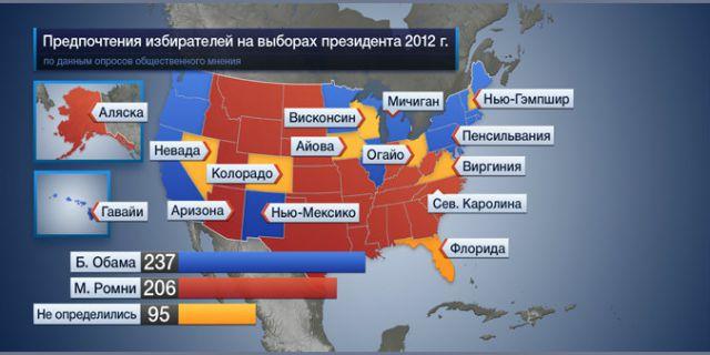 Выборы в США - одни из