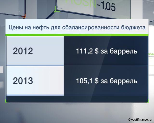 Госдума РФ вновь