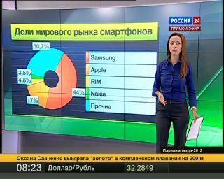 Lenovo вытеснит Samsung