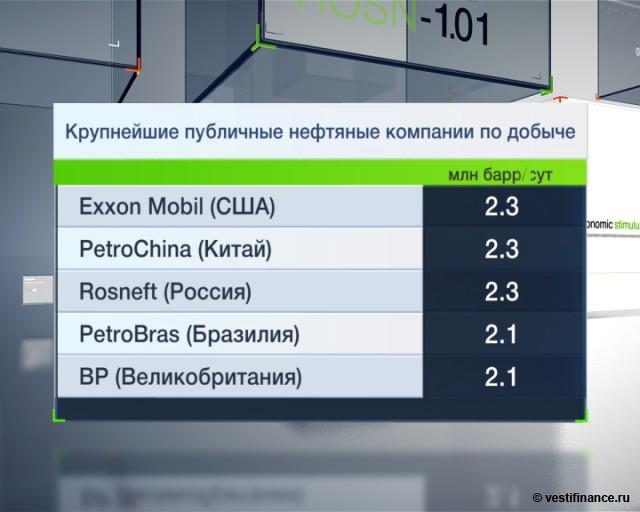 Российская нефтянка на