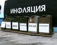 Инфляция в РФ с начала