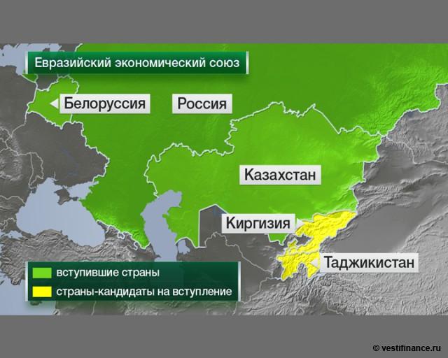 Лукашенко: РФ поставит