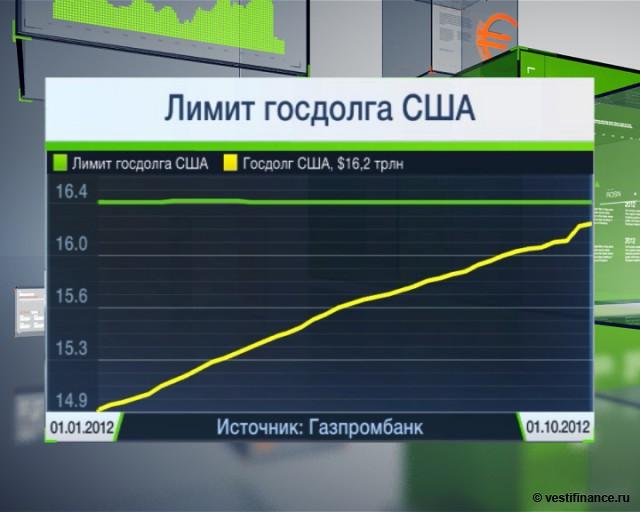Бернанке: от потолка