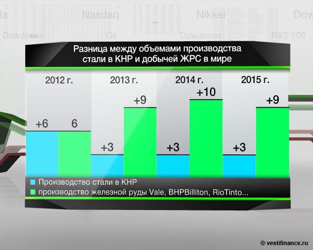 EC недоволен субсидиями
