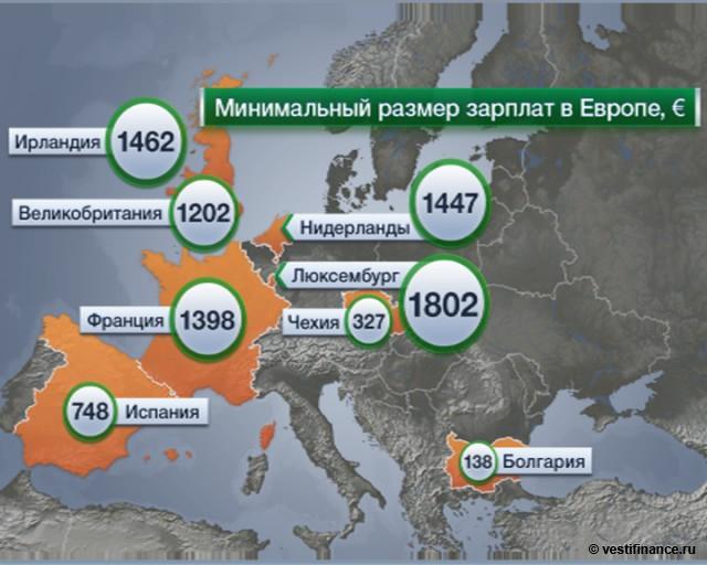 ОЭСР: Россия улучшила