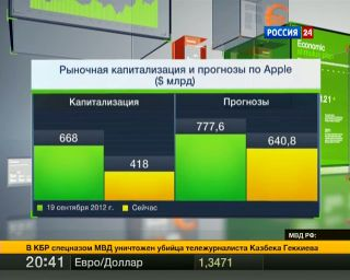 Суд: Apple хватит $1,05