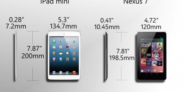 Nexus 7 продается хуже