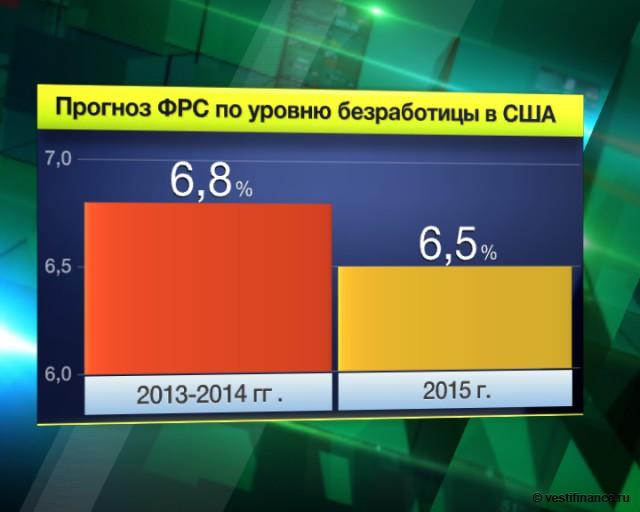 Бернанке: безработица