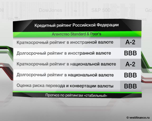 РФ не потеряет рейтинги