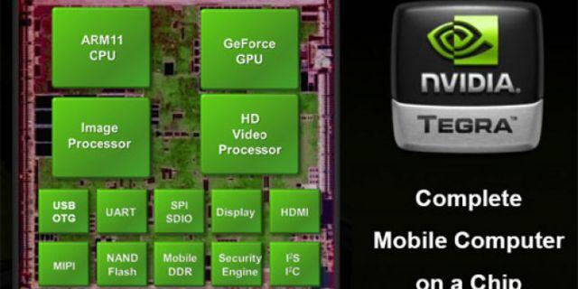 Доходы NVIDIA от продажи