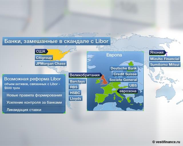Центробанки Европы