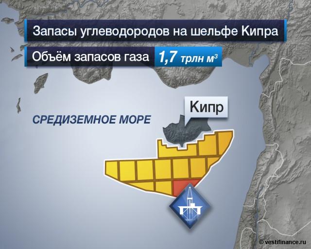 С мира по нитке: Кипр