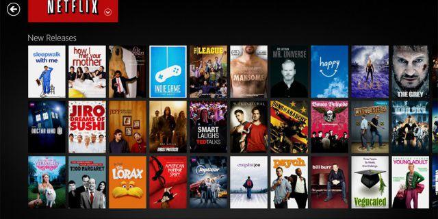 Прибыль Netflix за год