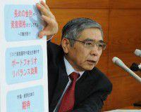 Курода: Банк Японии