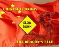Темпы роста ВВП Китая
