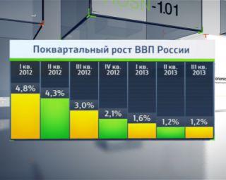 Росстат: рост ВВП РФ в