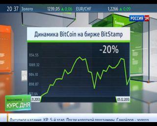 China BTC больше не