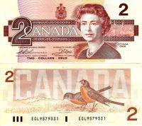 Шорт канадского доллара