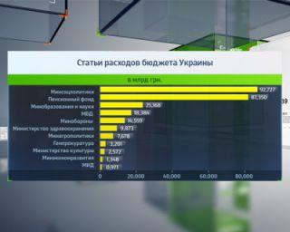Беззащитная армия Украины