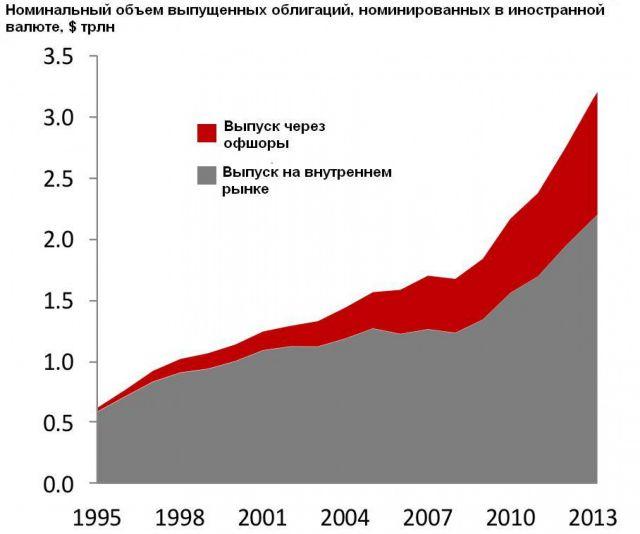 Скрытые долги Украины и