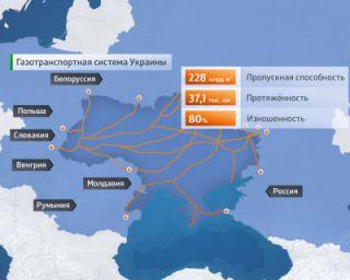 Platts: Россия утопила