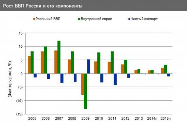 Кризис на Украине: что